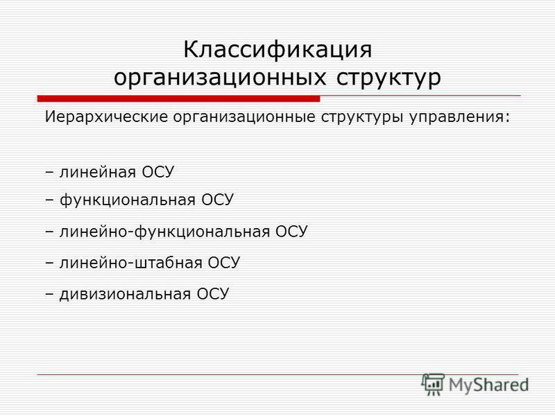 Классификация организационных структур Иерархические организационные структуры управления: – линейная ОСУ – функциональная ОСУ – линейно-функциональная ОСУ – линейно-штабная ОСУ – дивизиональная ОСУ