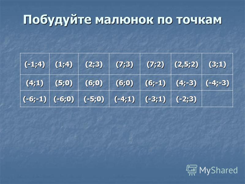 (-1;4)(1;4)(2;3)(7;3)(7;2)(2,5;2)(3;1) (4;1)(5;0)(6;0)(6;0)(6;-1)(4;-3)(-4;-3) (-6;-1)(-6;0)(-5;0)(-4;1)(-3;1)(-2;3)