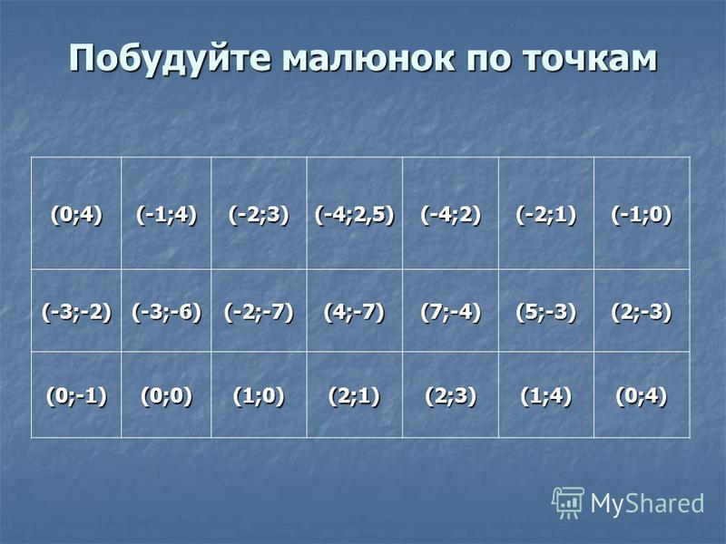 (0;4)(-1;4)(-2;3)(-4;2,5)(-4;2)(-2;1)(-1;0) (-3;-2)(-3;-6)(-2;-7)(4;-7)(7;-4)(5;-3)(2;-3) (0;-1)(0;0)(1;0)(2;1)(2;3)(1;4)(0;4)
