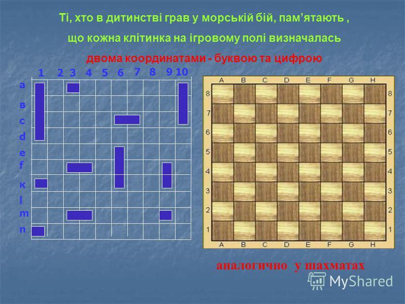 123456 879 10 а в с d е f к l m n Ті, хто в дитинстві грав у морській бій, памятають, що кожна клітинка на ігровому полі визначалась двома координатами - буквою та цифрою аналогично у шахматах
