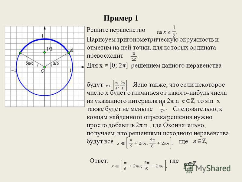 Пример 1 Решите неравенство Нарисуем тригонометрическую окружность и отметим на ней точки, для которых ордината превосходит Для x [0; 2π] решением данного неравенства будут Ясно также, что если некоторое число x будет отличаться от какого-нибудь числ