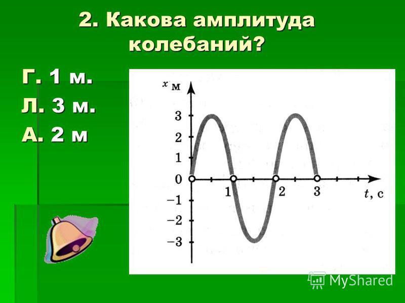 2. Какова амплитуда колебаний? Г. 1 м. Л. 3 м. А. 2 м