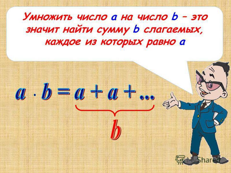 Умножить число а на число b – это значит найти сумму b слагаемых, каждое из которых равно а