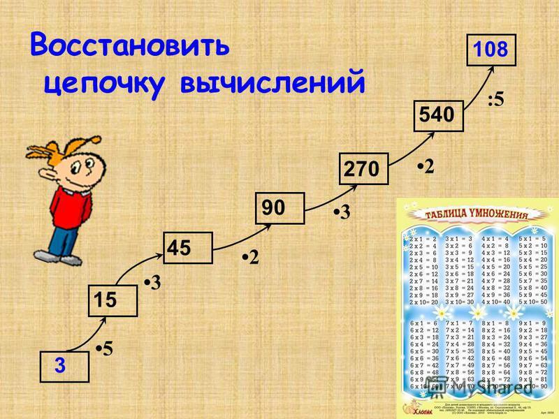 3 5 15 3 108 540 270 90 45 3 2 2 :5 Восстановить цепочку вычислений