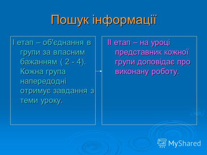 Пошук інформації І етап – об'єднання в групи за власним бажанням ( 2 - 4). Кожна група напередодні отримує завдання з теми уроку. ІІ етап – на уроці представник кожної групи доповідає про виконану роботу.