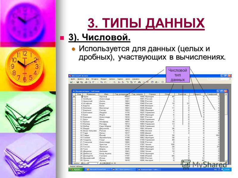 3). Числовой. 3). Числовой. Используется для данных (целых и дробных), участвующих в вычислениях. Используется для данных (целых и дробных), участвующих в вычислениях. 3. ТИПЫ ДАННЫХ Числовой тип данных