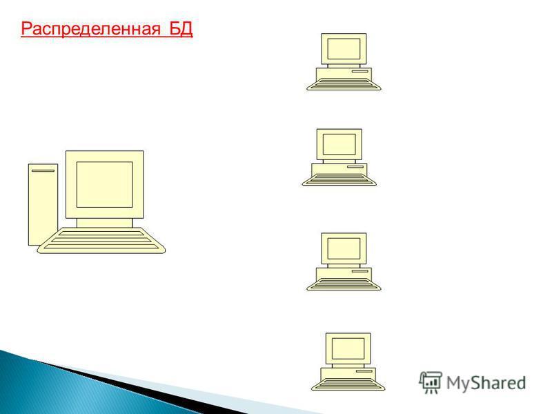 Распределенная БД Сервер Клиент