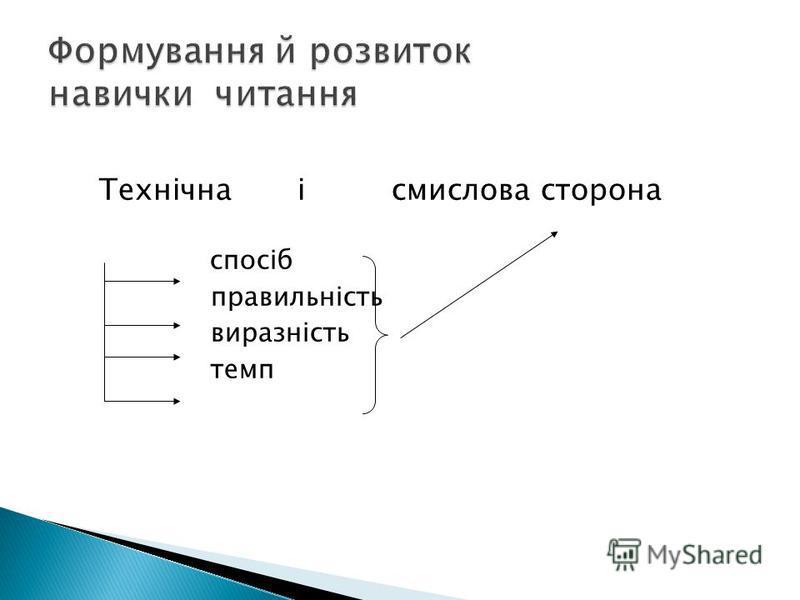 Технічна і смислова сторона спосіб правильність виразність темп