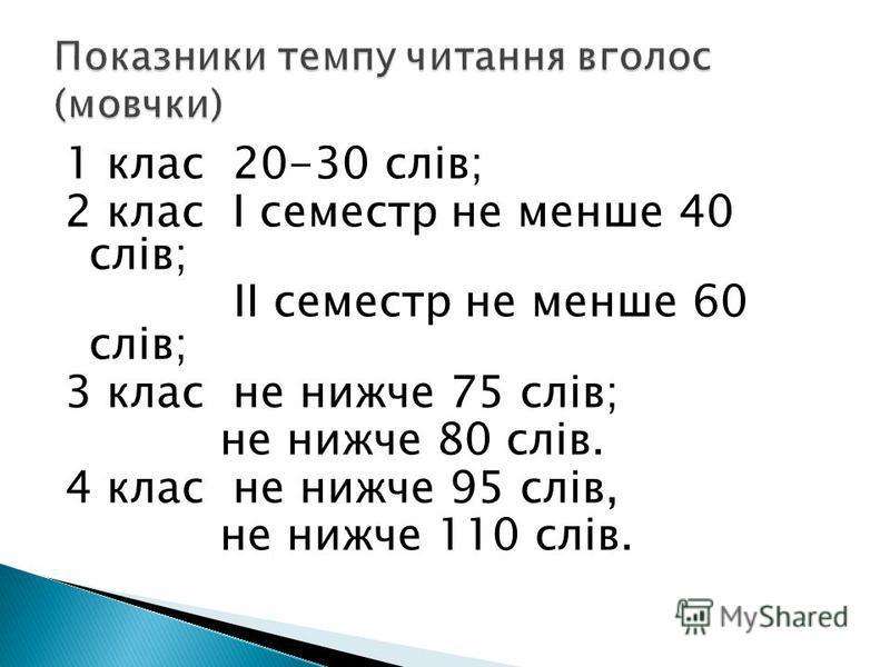 1 клас 20-30 слів; 2 клас І семестр не менше 40 слів; ІІ семестр не менше 60 слів; 3 клас не нижче 75 слів; не нижче 80 слів. 4 клас не нижче 95 слів, не нижче 110 слів.