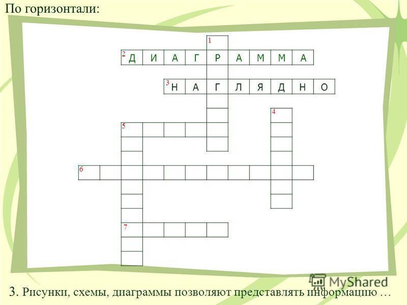 Рисунки схемы диаграммы позволяют представить информацию 8 букв