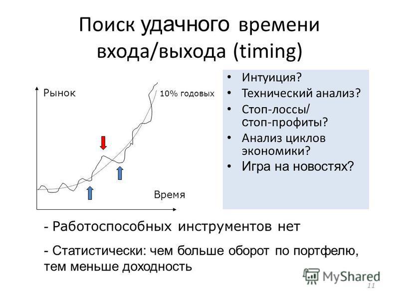 Поиск удачного времени входа/выхода (timing) Интуиция? Технический анализ? Стоп-лоссы / с топ-профиты? Анализ циклов экономики? Игра на новостях? 11 10% годовых Рынок Время - Работоспособных инструментов нет - Статистически: чем больше оборот по порт