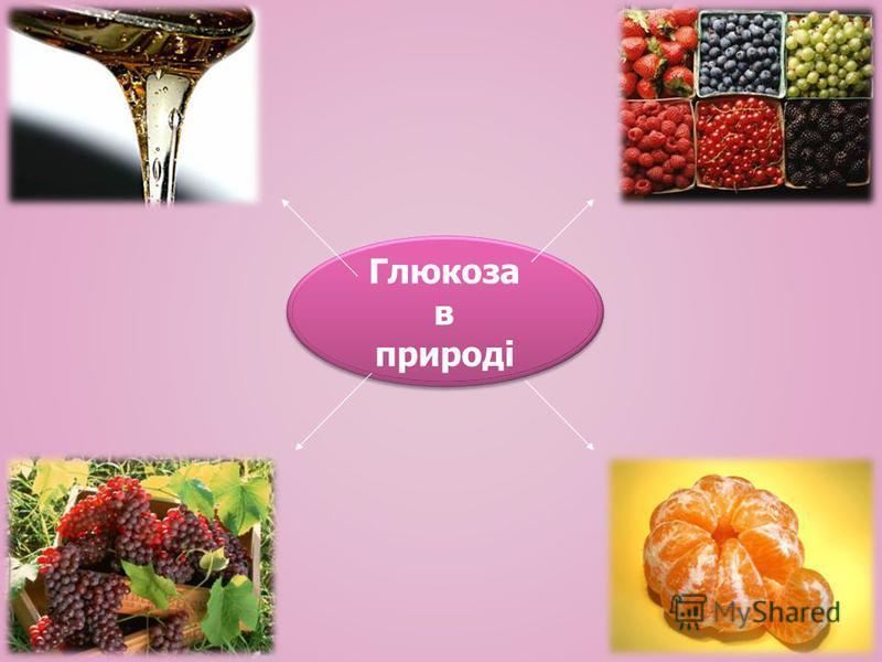 Глюкоза в природі Глюкоза в природі