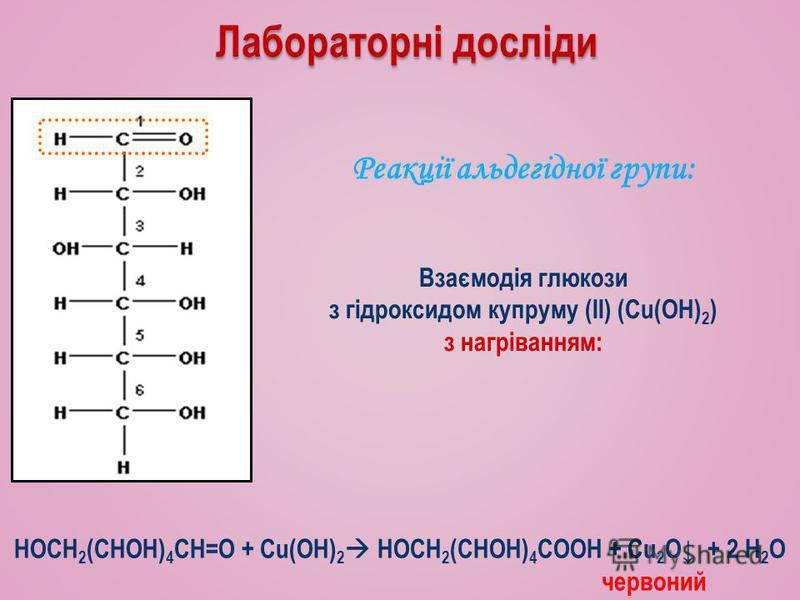 Реакції альдегідної групи: Взаємодія глюкози з гідроксидом купруму (II) (Cu(OH) 2 ) з нагріванням: Лабораторні досліди НОСН 2 (СНОН) 4 СН=О + Cu(OH) 2 НОСН 2 (СНОН) 4 СOОН + Cu 2 O + 2 H 2 O червоний