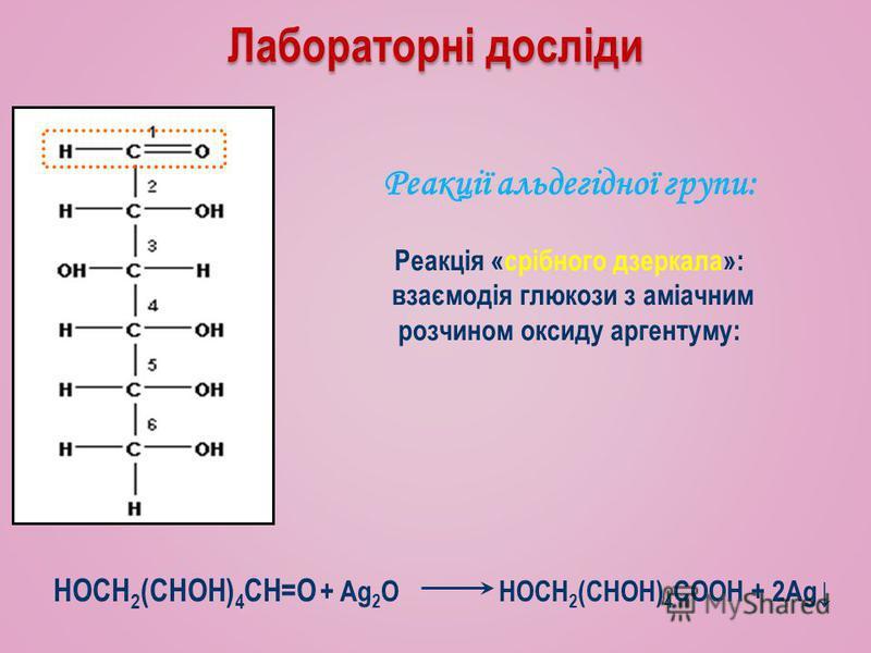Реакції альдегідної групи: Реакція «срібного дзеркала»: взаємодія глюкози з аміачним розчином оксиду аргентуму: Лабораторні досліди HOCH 2 (CHOH) 4 CH=O + Ag 2 O HOCH 2 (CHOH) 4 COOH + 2Ag