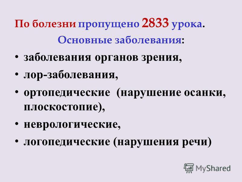 По болезни пропущено 2833 урока. Основные заболевания: заболевания органов зрения, лор-заболевания, ортопедические (нарушение осанки, плоскостопие), неврологические, логопедические (нарушения речи)
