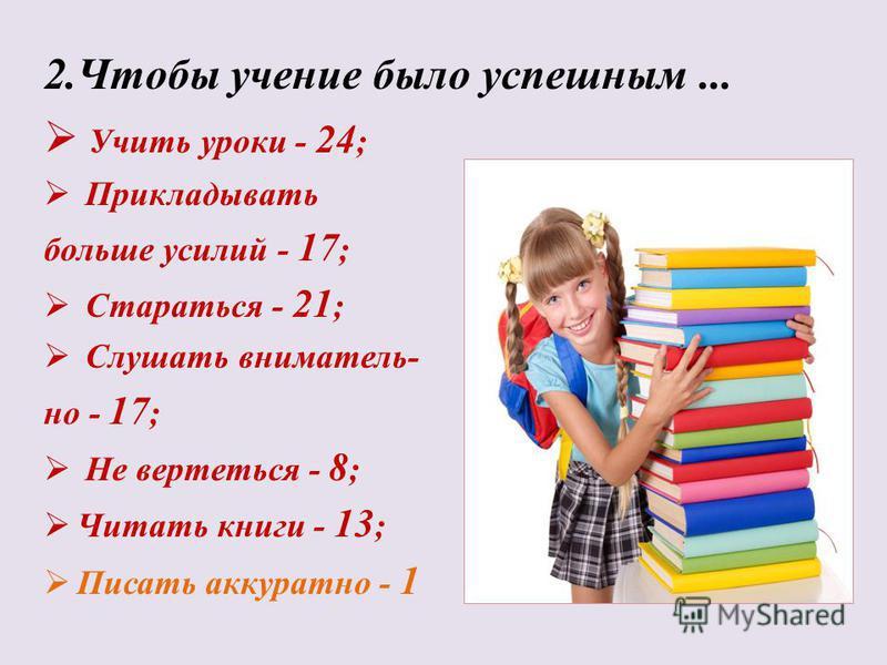 2. Чтобы учение было успешным... Учить уроки - 24 ; Прикладывать больше усилий - 17 ; Стараться - 21 ; Слушать внимательно - 17 ; Не вертеться - 8 ; Читать книги - 13 ; Писать аккуратно - 1