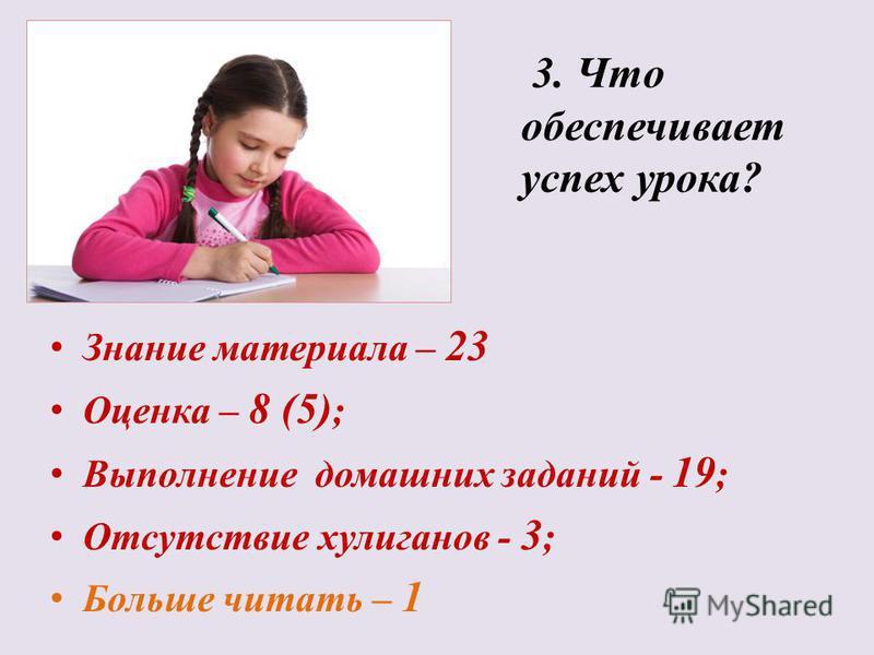 3. Что обеспечивает успех урока? Знание материала – 23 Оценка – 8 (5) ; Выполнение домашних заданий - 19 ; Отсутствие хулиганов - 3 ; Больше читать – 1