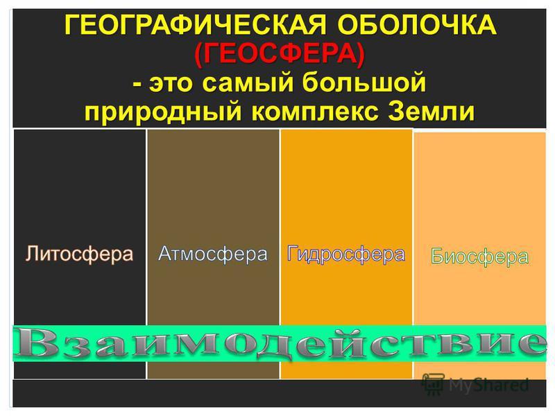 ГЕОГРАФИЧЕСКАЯ ОБОЛОЧКА (ГЕОСФЕРА) - это самый большой природный комплекс Земли