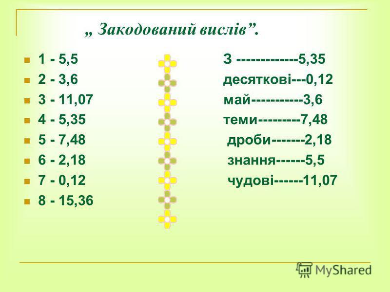 Закодований вислів. 1 - 5,5 З -------------5,35 2 - 3,6 десяткові---0,12 3 - 11,07 май-----------3,6 4 - 5,35 теми---------7,48 5 - 7,48 дроби-------2,18 6 - 2,18 знання------5,5 7 - 0,12 чудові------11,07 8 - 15,36