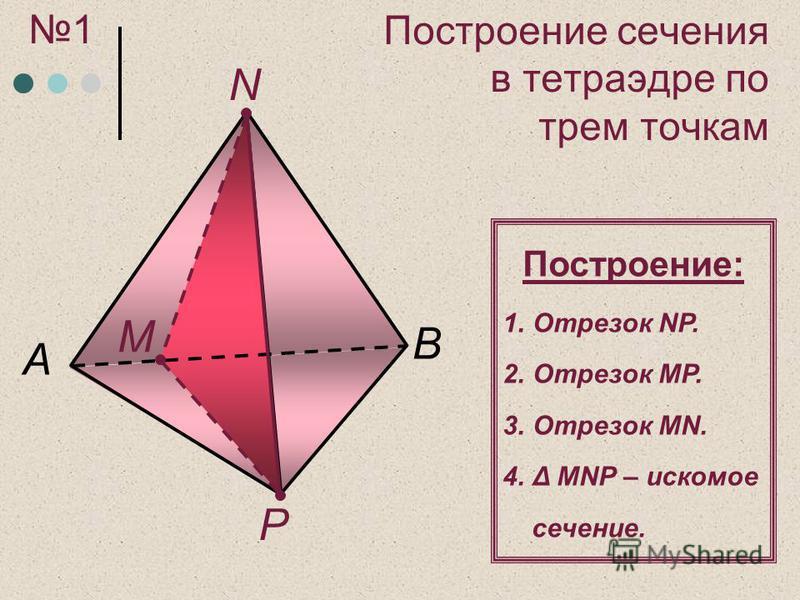 Построение сечения в тетраэдре по трем точкам А M N P B Построение: 1. Отрезок NР. 2. Отрезок MР. 3. Отрезок MN. 4.Δ MNР – искомое сечение. 1