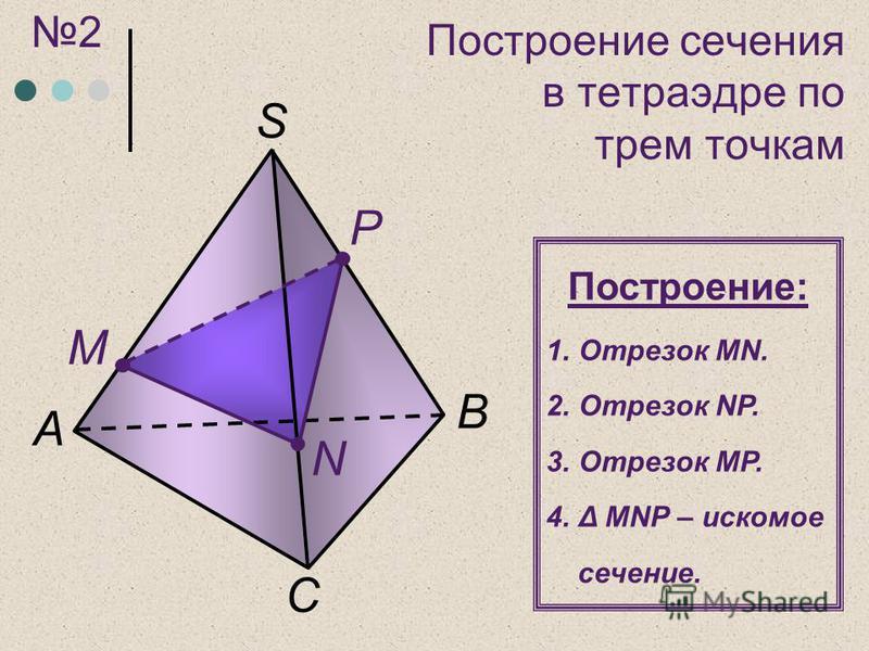 Построение сечения в тетраэдре по трем точкам C А M N P B S Построение: 1. Отрезок MN. 2. Отрезок NР. 3. Отрезок MР. 4.Δ MNР – искомое сечение. 2