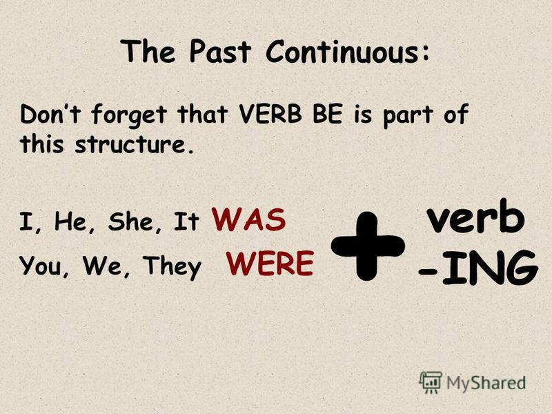 VERB BE (Negative) For this verb ONLY, never use didnt. Simply ADD the word NOT after the verb. I was tired.I was NOT tired. She was here.She was NOT here. They are happy.They are NOT happy.