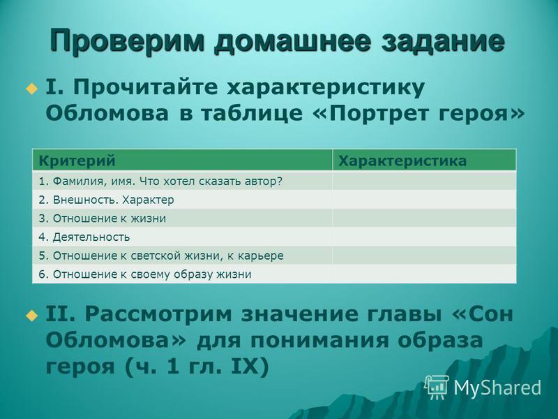 Проверим домашнее задание I. Прочитайте характеристику Обломова в таблице «Портрет героя» II. Рассмотрим значение главы «Сон Обломова» для понимания образа героя (ч. 1 гл. IX) Критерий Характеристика 1. Фамилия, имя. Что хотел сказать автор? 2. Внешн
