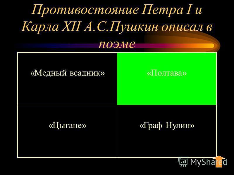 Противостояние Петра I и Карла XII А.С.Пушкин описал в поэме «Медный всадник»«Полтава» «Цыгане»«Граф Нулин»