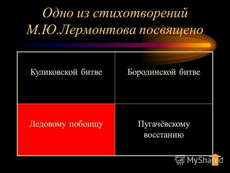 Одно из стихотворений М.Ю.Лермонтова посвящено Куликовской битве Бородинской битве Ледовому побоищу Пугачёвскому восстанию