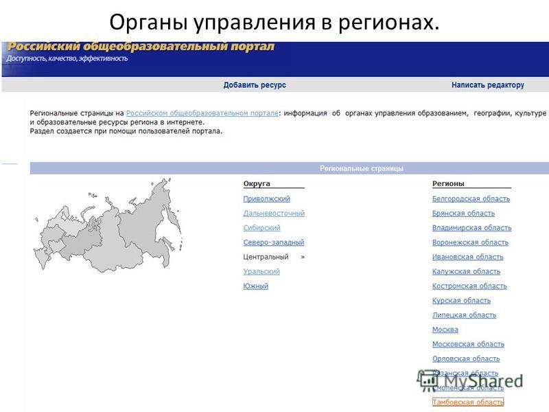Органы управления в регионах.