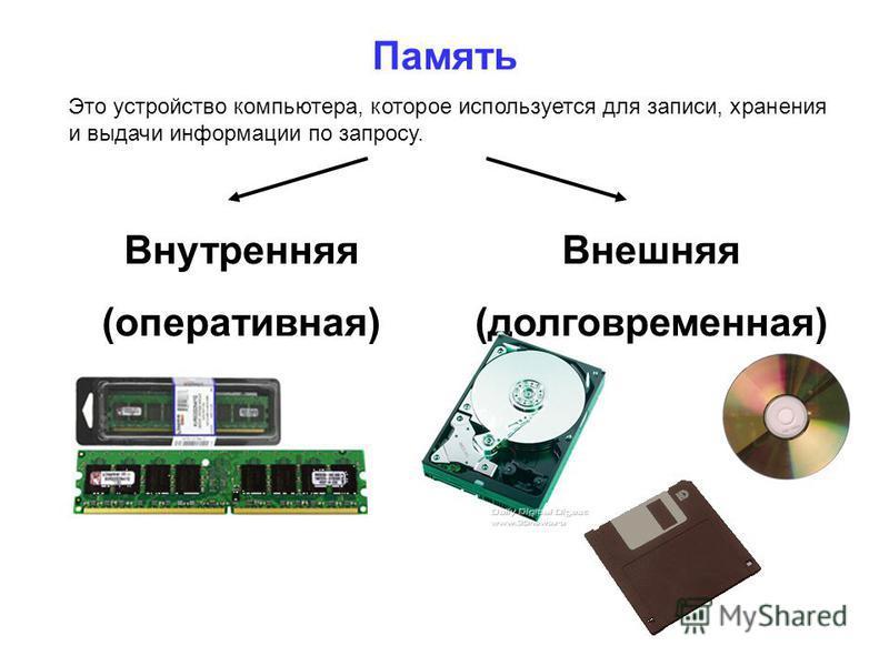 Презентация на тему Тема Оперативная и долговременная память  3 Это устройство компьютера