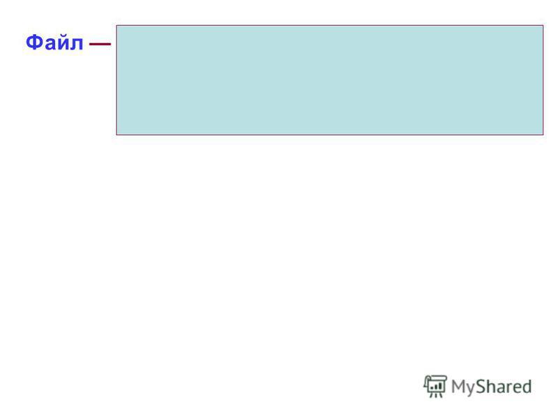 это определенное количество информации (программа или данные), имеющее имя и хранящееся в долговременной (внешней) памяти. Файл