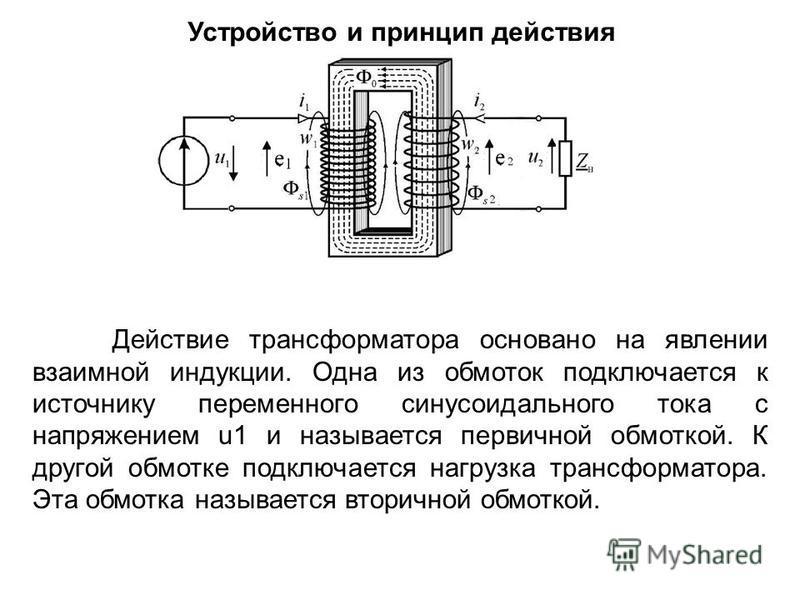 Устройство и принцип действия Действие трансформатора основано на явлении взаимной индукции. Одна из обмоток подключается к источнику переменного синусоидального тока с напряжением u1 и называется первичной обмоткой. К другой обмотке подключается наг