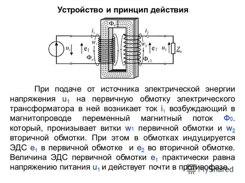 Устройство и принцип действия При подаче от источника электрической энергии напряжения u 1 на первичную обмотку электрического трансформатора в ней возникает ток i 1 возбуждающий в магнитопроводе переменный магнитный поток Ф 0. который, пронизывает в