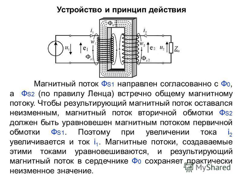 Устройство и принцип действия Магнитный поток Ф S1 направлен согласованно с Ф 0, а Ф S2 (по правилу Ленца) встречно общему магнитному потоку. Чтобы результирующий магнитный поток оставался неизменным, магнитный поток вторичной обмотки Ф S2 должен быт
