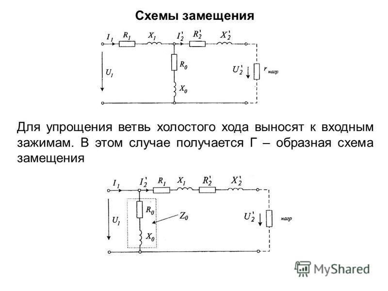 Схемы замещения Для упрощения ветвь холостого хода выносят к входным зажимам. В этом случае получается Г – образная схема замещения