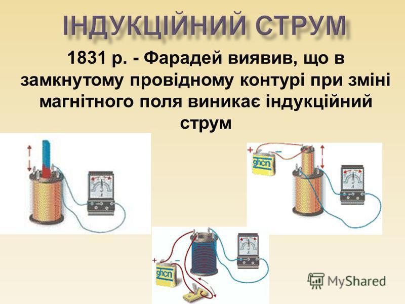 1831 р. - Фарадей виявив, що в замкнутому провідному контурі при зміні магнітного поля виникає індукційний струм