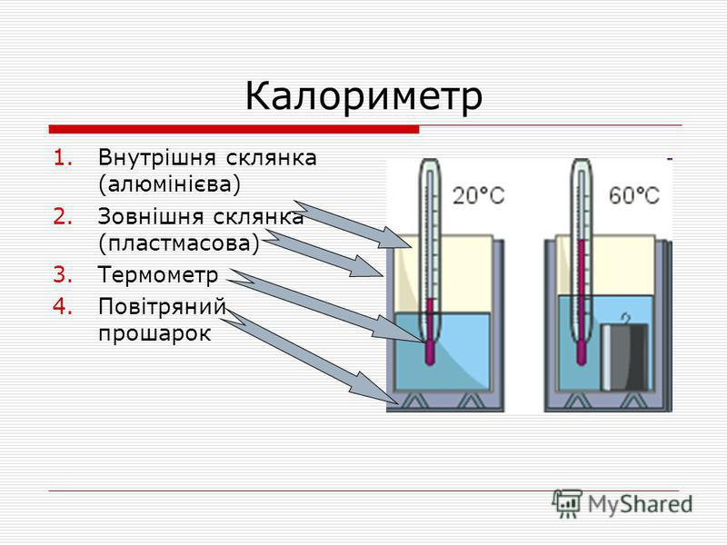 Калориметр 1.Внутрішня склянка (алюмінієва) 2.Зовнішня склянка (пластмасова) 3.Термометр 4.Повітряний прошарок