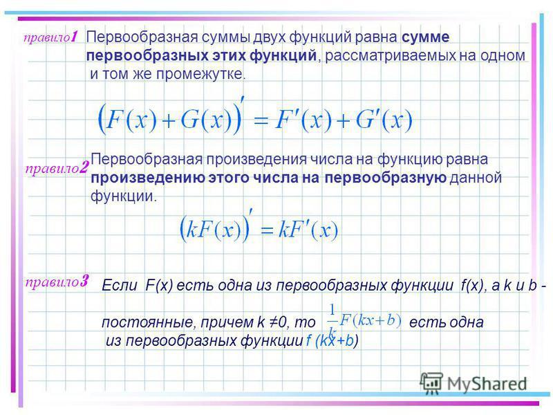 правило 1 Первообразная суммы двух функций равна сумме первообразных этих функций, рассматриваемых на одном и том же промежутке. правило 2 Первообразная произведения числа на функцию равна произведению этого числа на первообразную данной функции. пра