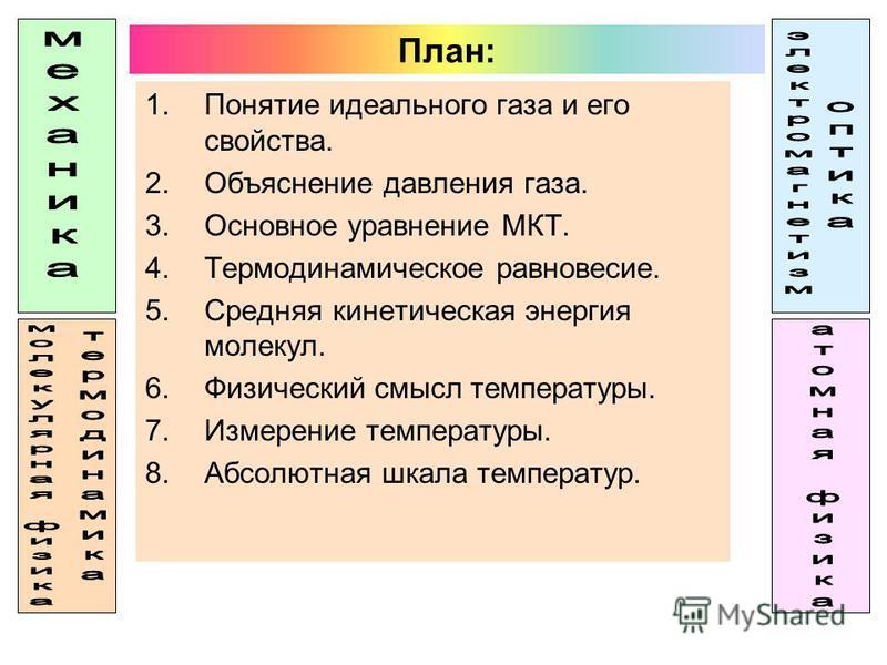 План: 1. Понятие идеального газа и его свойства. 2. Объяснение давления газа. 3. Основное уравнение МКТ. 4. Термодинамическое равновесие. 5. Средняя кинетическая энергия молекул. 6. Физический смысл температуры. 7. Измерение температуры. 8. Абсолютна
