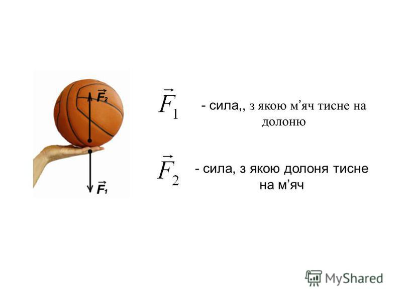- сила,, з якою м яч тисне на долоню - сила, з якою долоня тисне на мяч