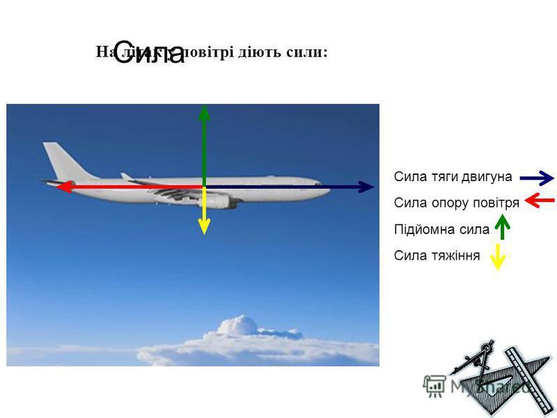 Сила На літак у повітрі діють сили: Сила тяги двигуна Сила опору повітря Підйомна сила Сила тяжіння