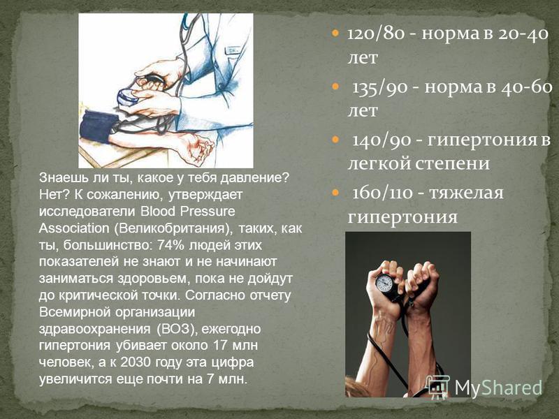 120/80 - норма в 20-40 лет 135/90 - норма в 40-60 лет 140/90 - гипертония в легкой степени 160/110 - тяжелая гипертония Знаешь ли ты, какое у тебя давление? Нет? К сожалению, утверждает исследователи Blood Pressure Association (Великобритания), таких