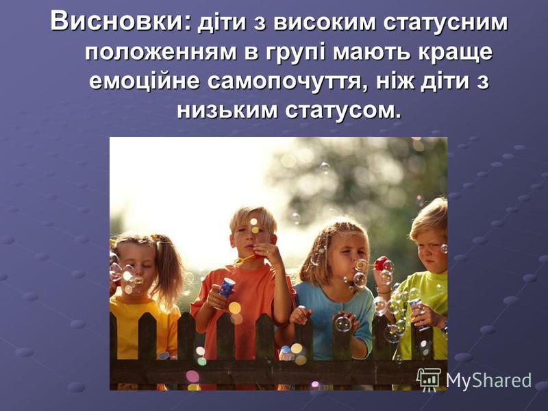 Висновки: діти з високим статусним положенням в групі мають краще емоційне самопочуття, ніж діти з низьким статусом.