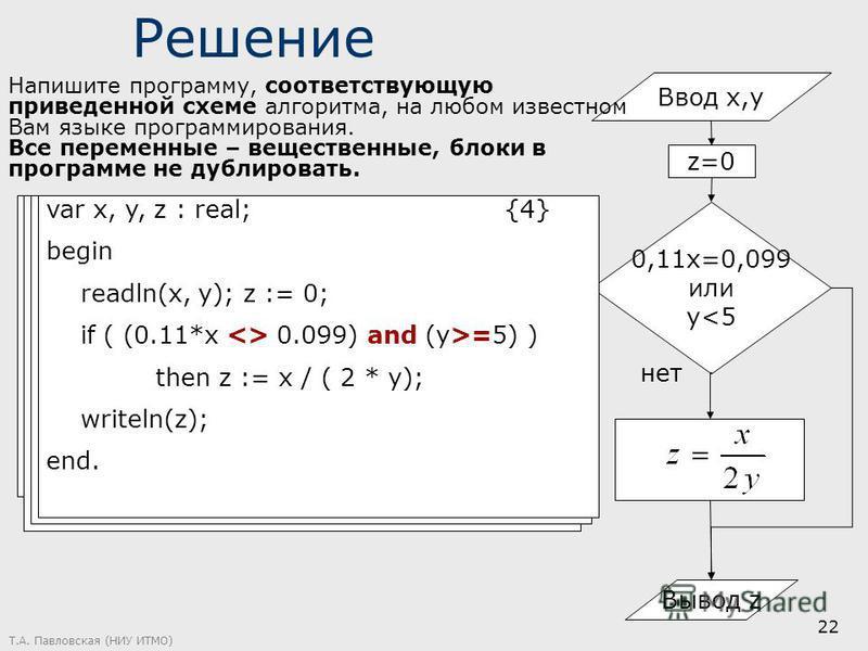 Т.А. Павловская (НИУ ИТМО) 22 Решение нет 0,11x=0,099 или y<5 Вывод z Ввод x,y z=0 Напишите программу, соответствующую приведенной схеме алгоритма, на любом известном Вам языке программирования. Все переменные – вещественные, блоки в программе не дуб