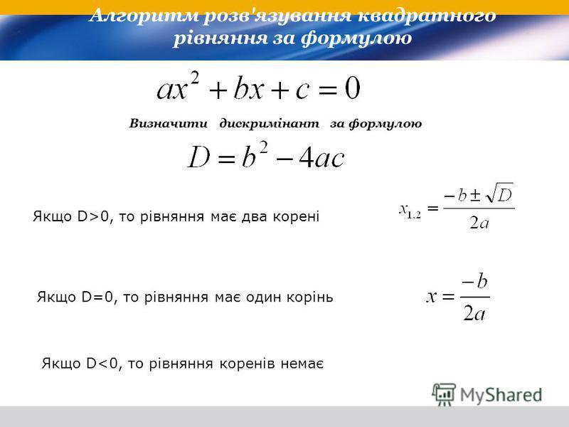 Якщо D>0, то рівняння має два корені Якщо D=0, то рівняння має один корінь Якщо D<0, то рівняння коренів немає Визначити дискримінант за формулою Алгоритм розв'язування квадратного рівняння за формулою