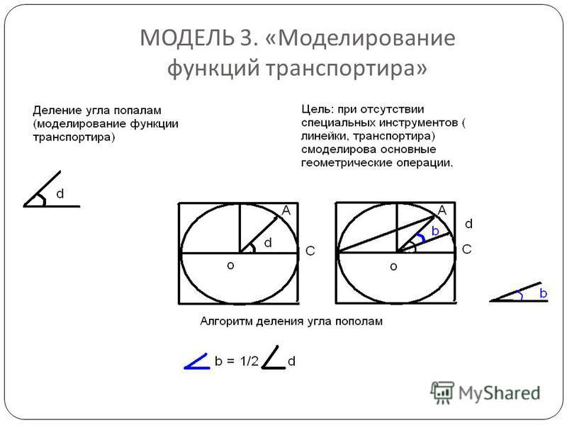 МОДЕЛЬ 3. « Моделирование функций транспортира »