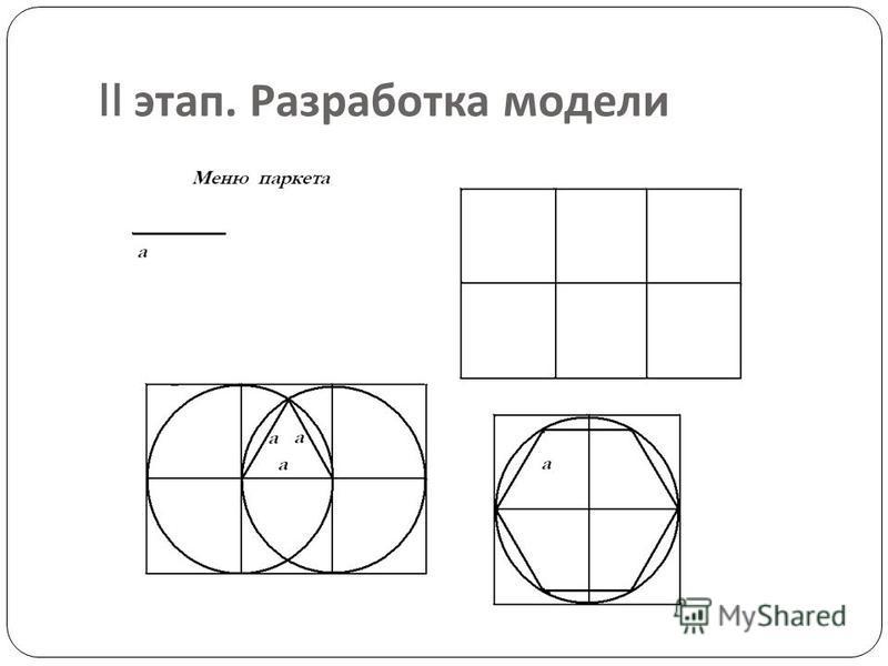 II этап. Разработка модели