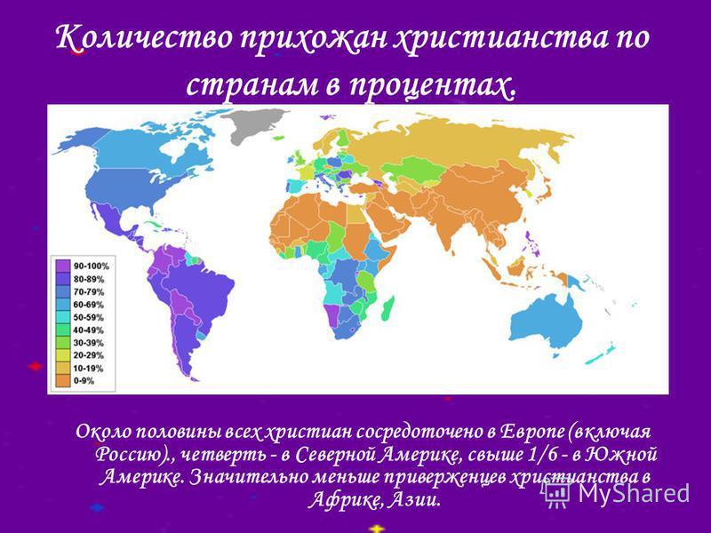 Количество прихожан христианства по странам в процентах. Около половины всех христиан сосредоточено в Европе (включая Россию)., четверть - в Северной Америке, свыше 1/6 - в Южной Америке. Значительно меньше приверженцев христианства в Африке, Азии.