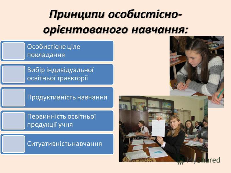 Принципи особистісно- орієнтованого навчання: Особистісне ціле покладання Вибір індивідуальної освітньої траєкторії Продуктивність навчання Первинність освітньої продукції учня Ситуативність навчання